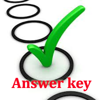 ISI Admission Test Key 2020 for Set A, B, C & D | ISI Entrance Exam Official Answer Sheet Pdf
