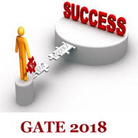 GATE 2018 Notification, Syllabus, Exam Dates, Test Pattern, Preparation Tips