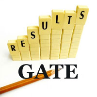 GATE 2020 Result, Score Card & GATE Score Calculation Formula & Steps