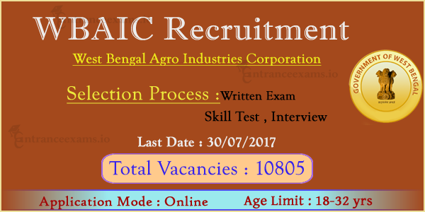 West Bengal Agro Industries Recruitment 2017   WBAIC 10805 Computer Operator Notification