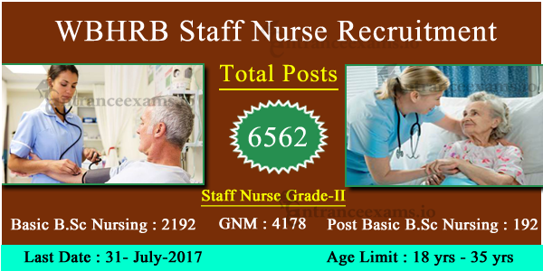 WBHRB Staff Nurse Grade II Recruitment 2017   www.wbhrb.in 6562 Staff Nurse Vacancies