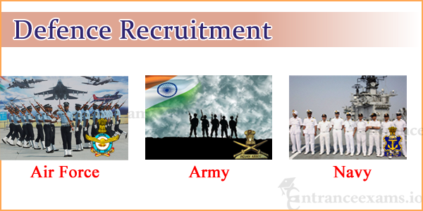 Latest Defence Jobs for 10th & 12th Pass   All India Defence Job Notifications   Upcoming indian defense Jobs
