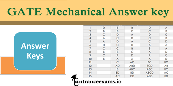 GATE 2020 Mechanical Answer Key | Download GATE ME Answer Keys @ gate.iitg.ac.in