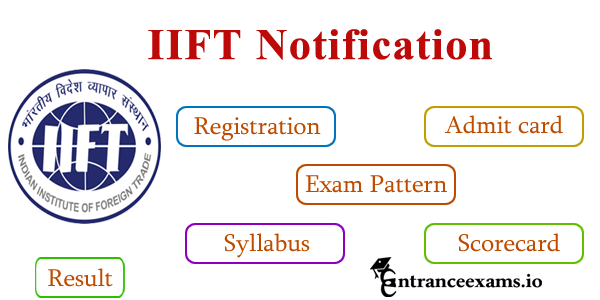 IIFT Exam 2017: Notification, Registration, Exam Date, Admit Card, Result, Score Card @ iift.edu