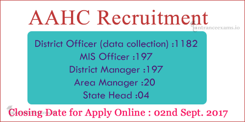 Agriculture & Animal Husbandry Recruitment 2017   1600 District Officer Vacancies