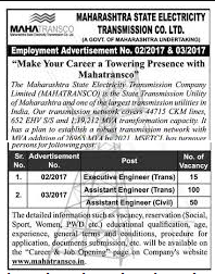 MAHATRANSCO Upcoming Notification 2017 18 | MahaTransco Latest Vacancy