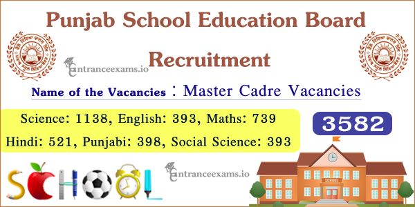Punjab School Education Board Recruitment  2017 | 3582 PSEB Master Cadre Teacher Jobs @ pseb.ac.in