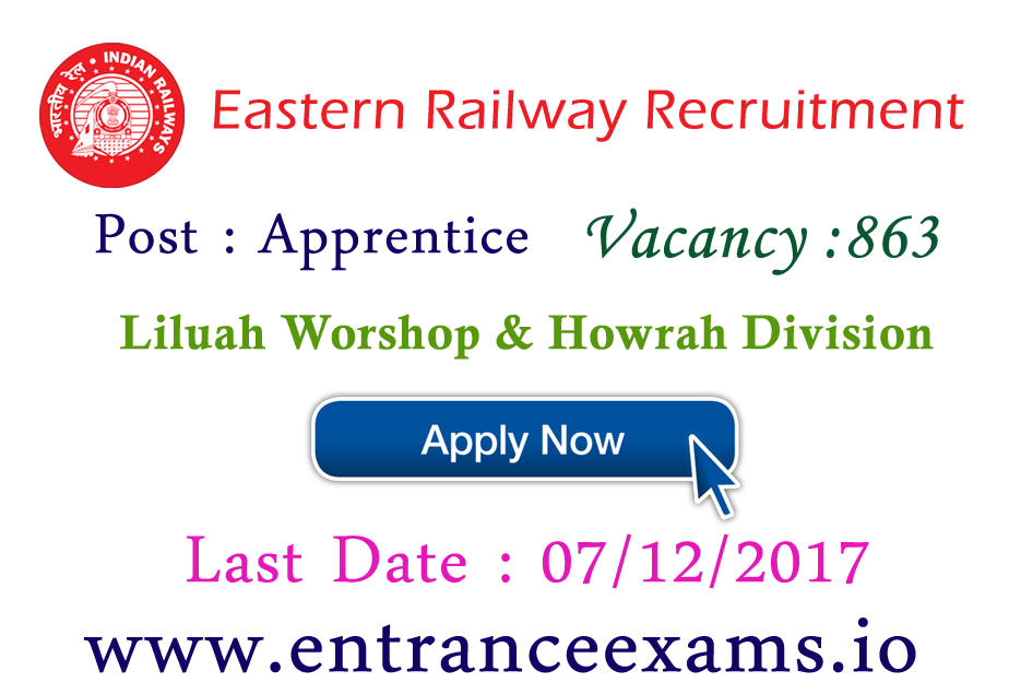 Eastern Railway Apprentice Recruitment 2017   863 ER Railway Jobs