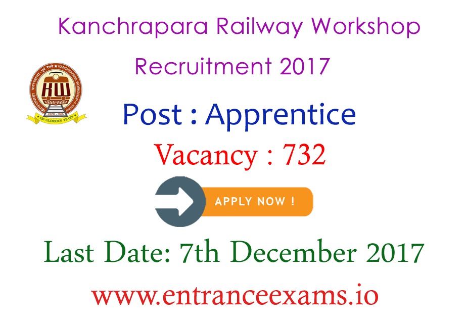 ER Kanchrapara Railway Workshop Recruitment 2017   732 Eastern Railway Jobs